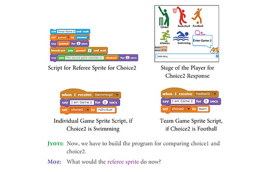 IT Fluency v/s IT Literacy